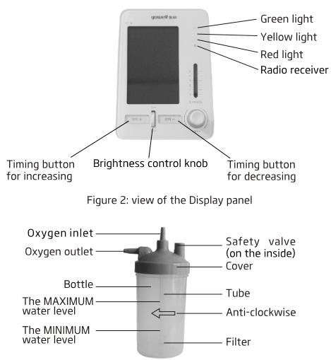 Máy tạo oxygen Yuwel 9F-3AW