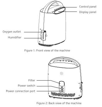 Máy trợ thở Oxy tại nhà Yuwel YU600