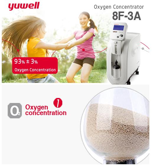 Máy tạo oxy 3 lít YUWELL 8F-3A