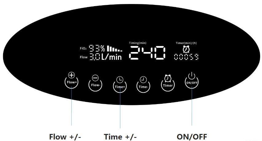 Máy thở, máy tạo oxy Xnuo Y4 Breath AI công nghệ IMR-XI